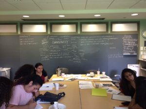 Positionality and Research Methods training for student community researchers at Swarthmore, Haverford and Bryn Mawr Colleges and Esperanza and South Philadelphia High School